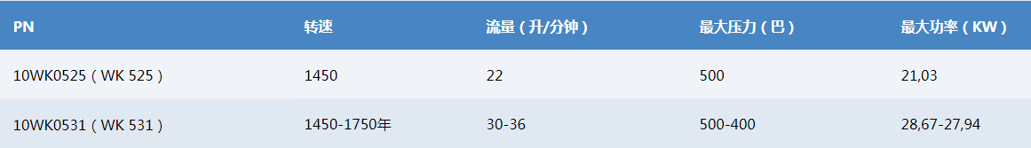70HP系列.png